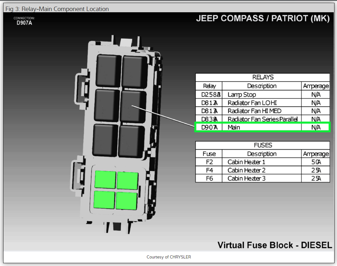 2008 Jeep Compass Relay Box Diagram