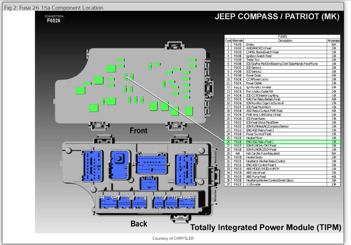 wiring diagram jeep patriot 2011 wiring diagramsfuse box jeep patriot 2011 wiring diagram data