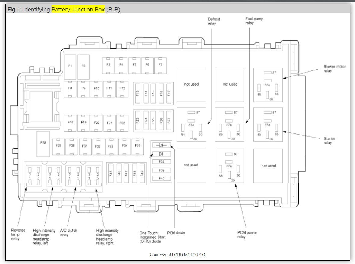 2007 F250 Ac Diagram - Wiring Diagram & Cable Management F Stereo Wiring Diagram on