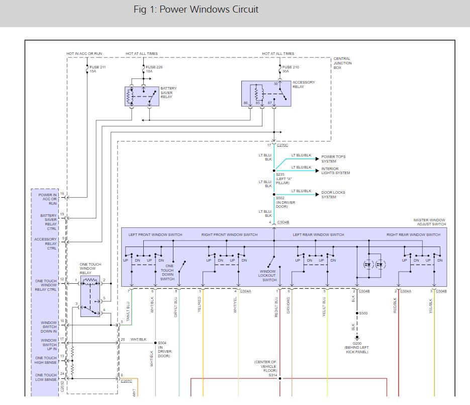 2003 ford explorer window wiring diagram taurus power door switch wiring diagram e2 wiring diagram  taurus power door switch wiring diagram