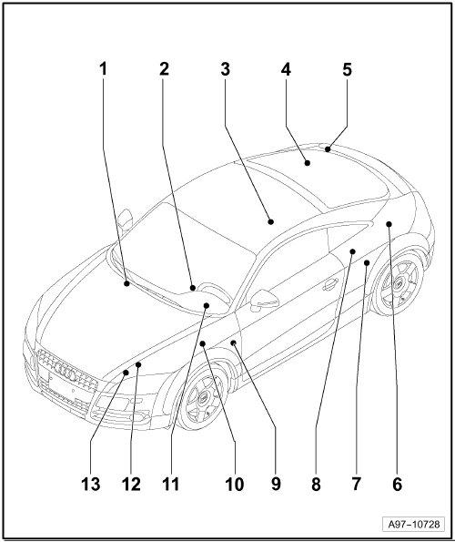 Pontiac Sunfire Wiring Diagram For Tail Light