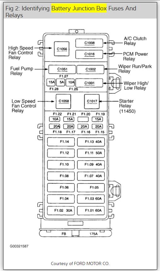 94 Mercury Sable Wiring Diagram Wiring Diagram Networks