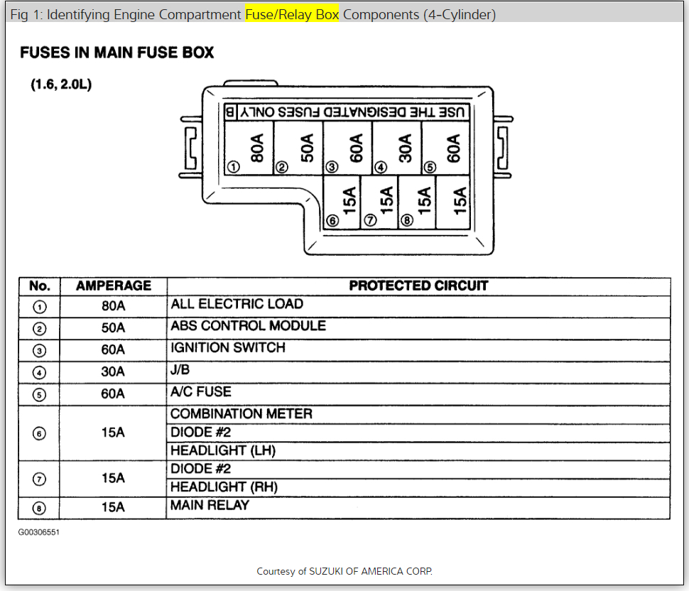 Where Is The Horn Fuse And Relay Electric Thumb