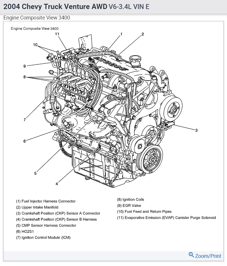 2004 chevrolet venture engine diagram 02 sensor location where is the bank 1 sensor 2 located on my van  02 sensor location where is the bank 1