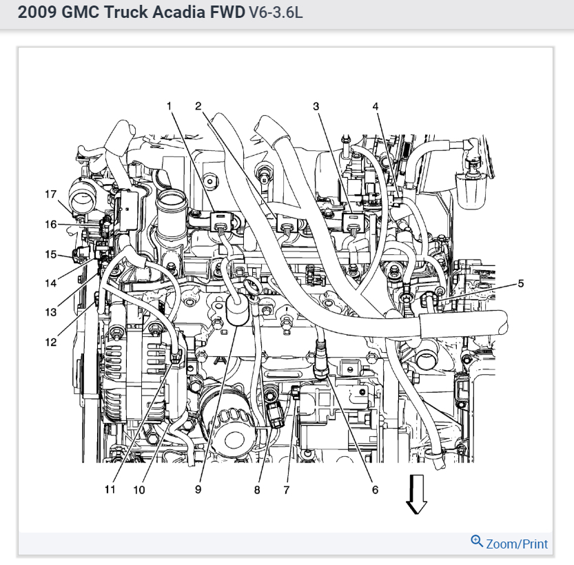 Gmc Acadia Engine Diagram - Wiring Diagram Directory on