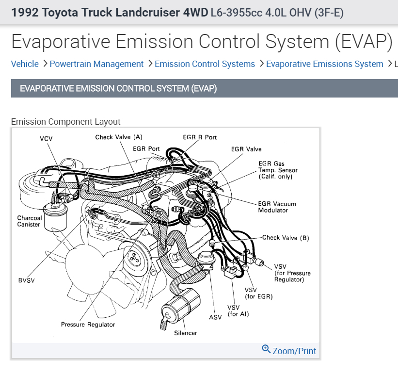 toyota 3f engine stalling hello, i have a problem with my 80 1992 Lincoln Town Car Engine Diagram