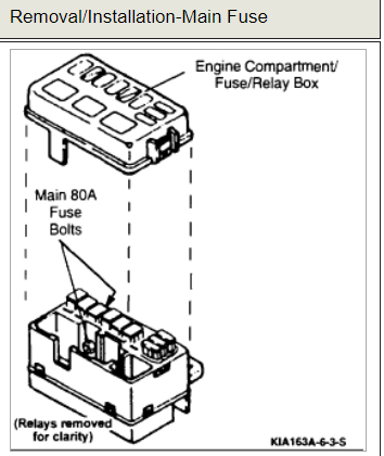 kia fuel pump diagram wiring diagram table  2000 kia sportage fuse box diagram #11