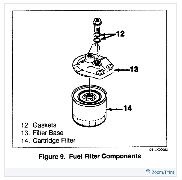 How to Bleed Fuel System and Change Fuel Filters?