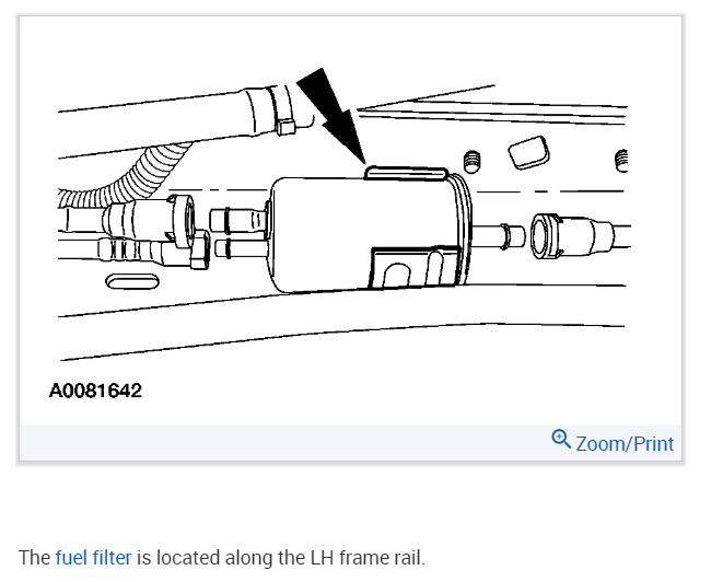 Fuel Filter Location Where Is Fuel Filter Located On 2002