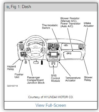 four way flashers not working my vehicle listed above 2003 lincoln town car wiring diagram