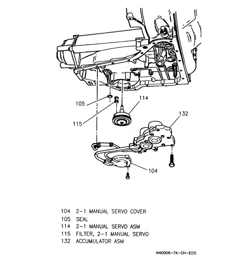 Transmission Slip and Shudder: I Have a 1997 Buick Lesabre ...