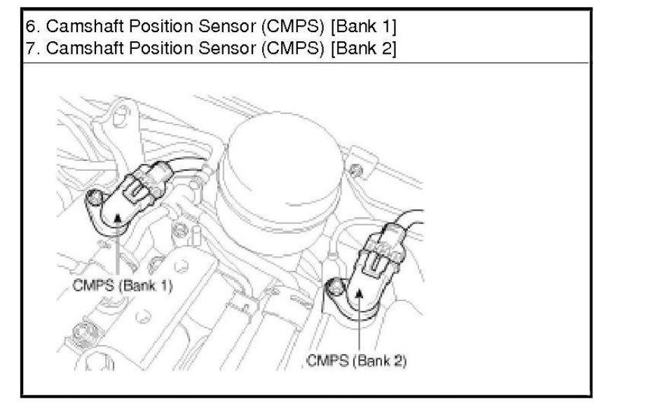 Camshaft Position Sensor Code | Condorito