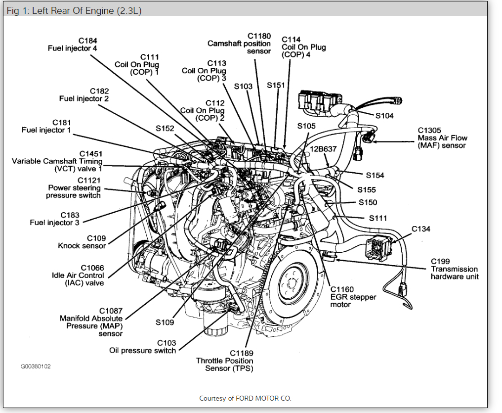2001 Mazda Tribute Engine Diagram Air Vaccum Wiring Library