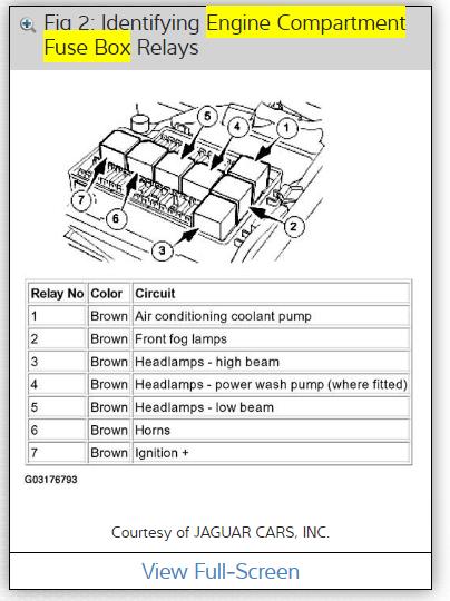Fuse Box Diagram For 2003 Jaguar Xk8 Firebird Fuse Box Locations Pipiing Engineswire Genericocialis It