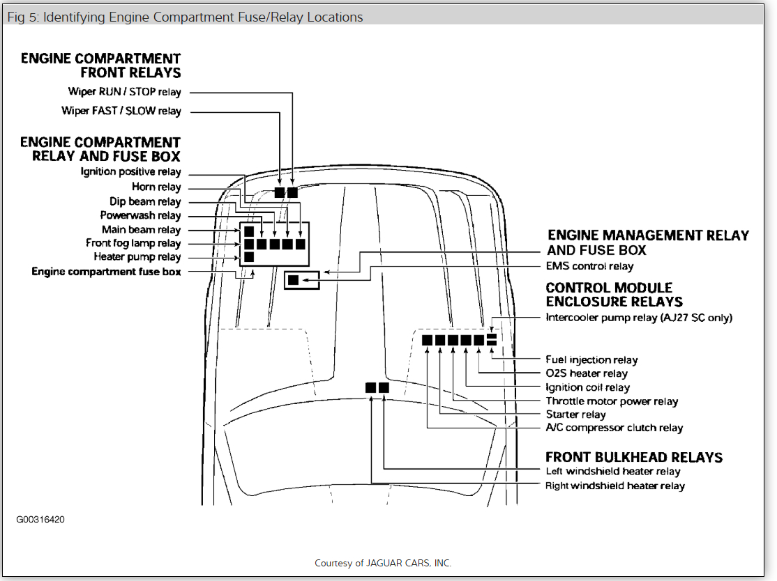 Wiring Diagram For Marker Lights | Wiring Library