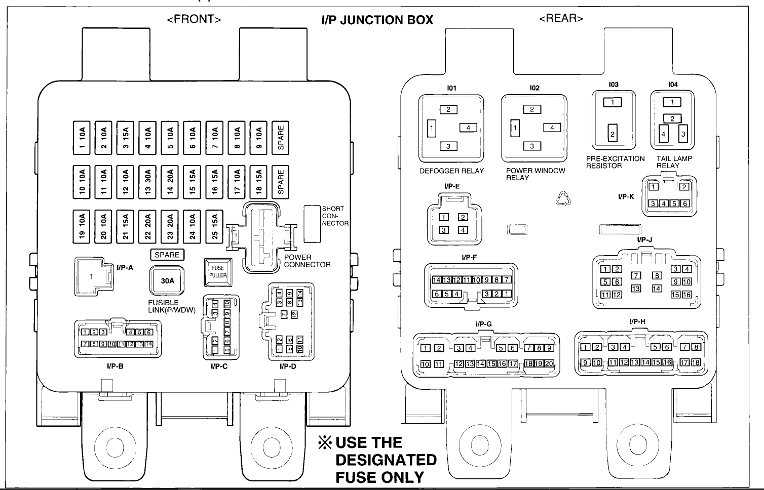 2003 Elantra Fuse Box - Honda Accord 2005 Fuse Box Diagram for Wiring  Diagram SchematicsWiring Diagram Schematics