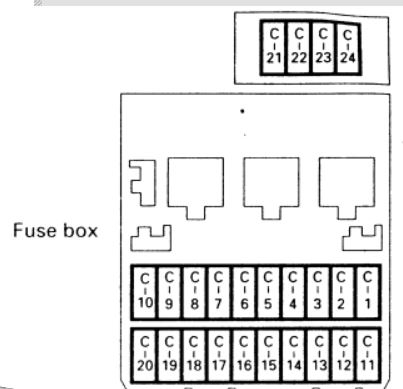 Interior Fuse Box Diagram A Fuse Has Fallen Out And I Cannot Find