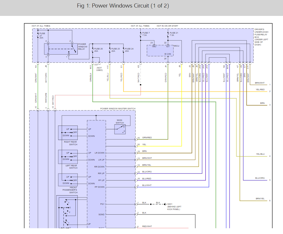 odyssey wiring diagram - old murray pm220as fuse box |  car99.dearwire01.ierf.it  bege wiring diagram full edition