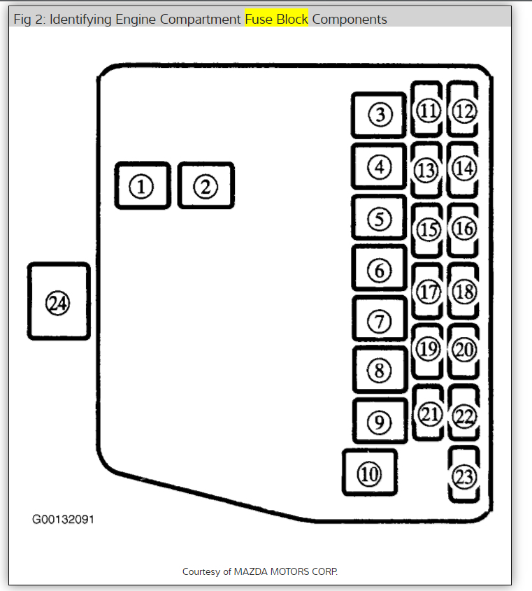 2001 mazda protege fuse diagram in the fuse box  which is the radio fuse   in the fuse box  which is the radio fuse