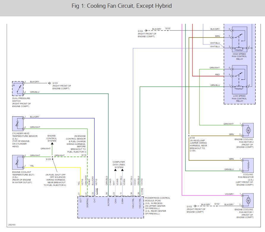 2005 Ford Escape Cooling Fan Wiring Diagram from www.2carpros.com
