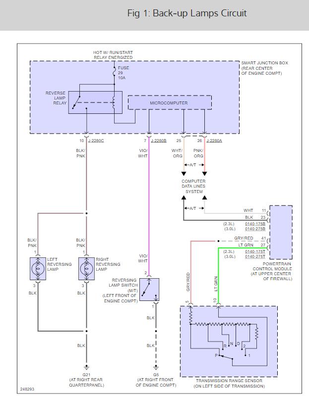 Reverse Light Wiring Diagram from www.2carpros.com