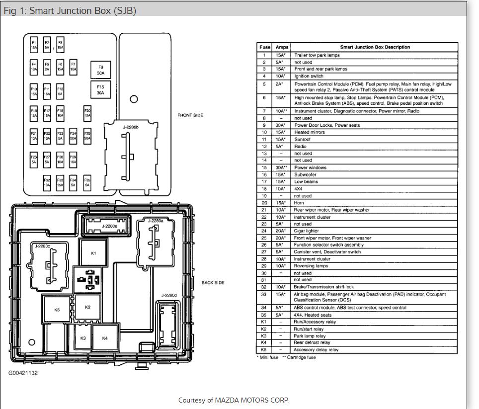 [SCHEMATICS_48DE]  49EC758 Mazda 6 Reverse Light Wiring Diagram | Wiring Resources | Mazda 6 Reverse Light Wiring Diagram |  | Wiring Resources