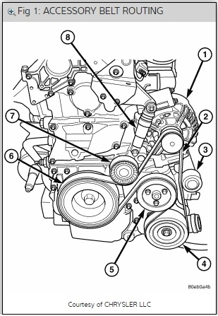 [DIAGRAM_5LK]  Serpentine Belt Replacement Diagram: Need a Diagram on How to ... | 2007 Dodge Caliber Engine Diagram |  | 2CarPros