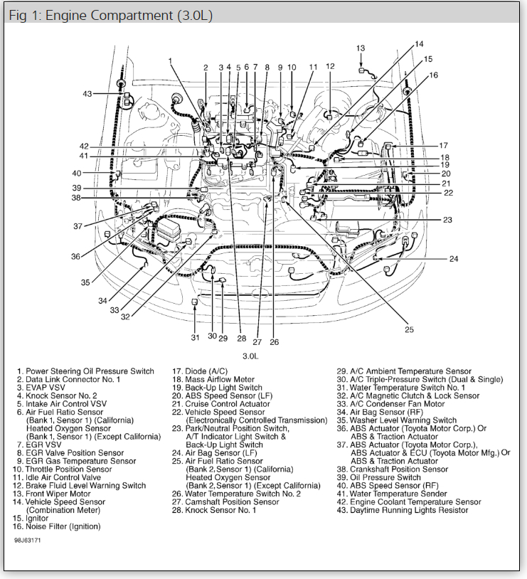 1999 Ford 4 6 Engine Diagram Maf - Wiring Diagrams  Engine Diagram on