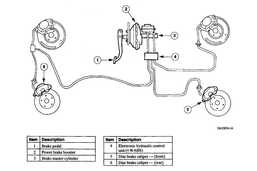 need to replace rear passenger metal brake line
