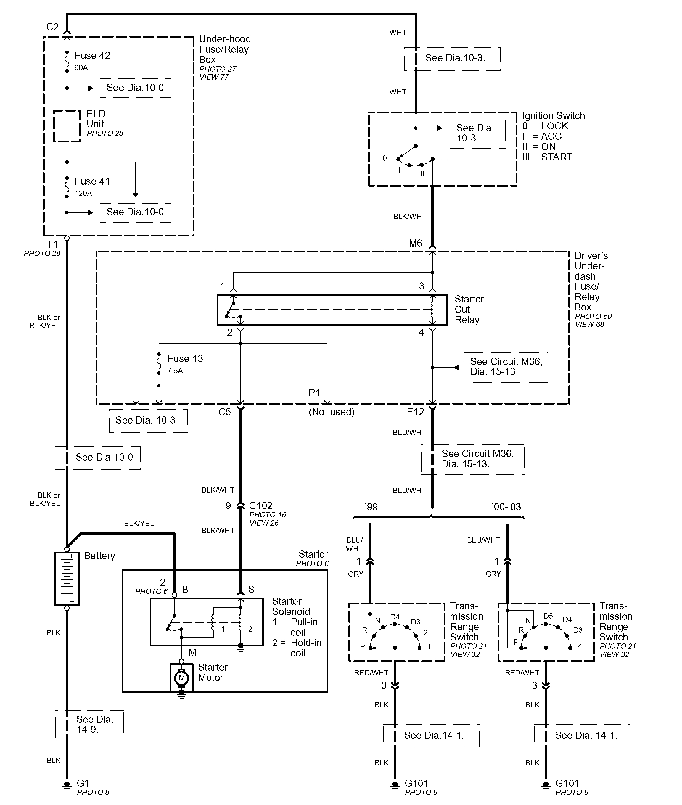 Starter Or Solenoid Keeps Running: When I Turn My Key To