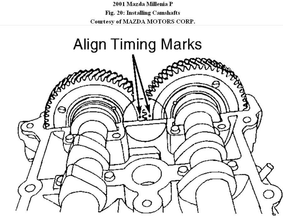 Mazda Mx6 Timing Diagram Wiring Diagram