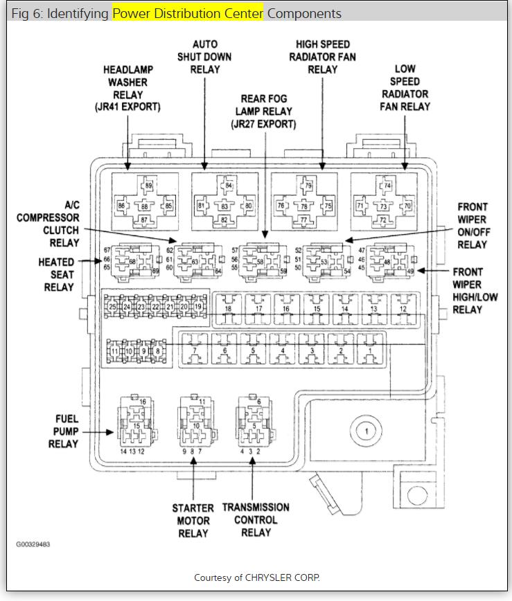 2005 Dodge Stratus Fuse Box Diagram - Wiring Diagram