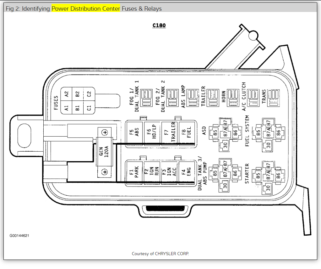 Wiring Diagram 2001 Dodge Ram 2500 Wiring Diagram Dodge Ram 1500 Fuel