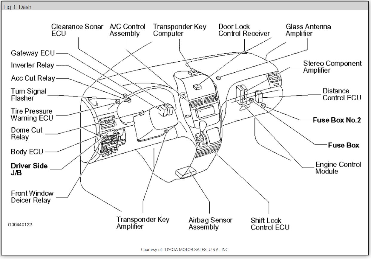 2006 Toyota Sienna Airbag Fuse Box 2013 Simple Wiring Diagram Will Vs Library Hyundai Santa Fe