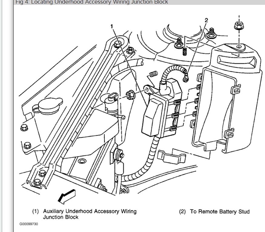 Oldsmobile Starter Wiring Diagram - Wiring Diagram