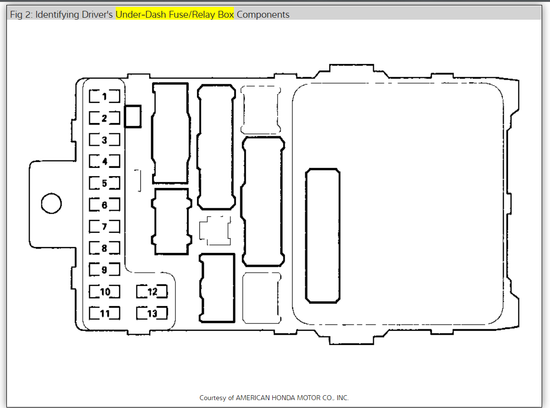 Cruise Control Stopped Working On My Vehicle 2010 Honda Pilot Fuse Diagram Thumb