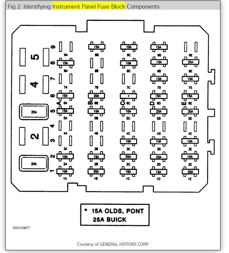 Fuse Box Oldsmobile 88 - Today Wiring Schematic Diagram Olds Shop Manual Wiring Diagram on