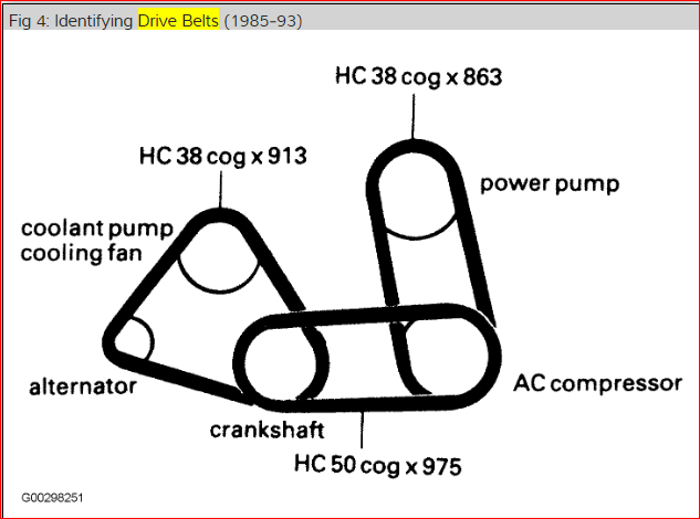 Drive Belt Order/location Diagram: I Took My Belts Off Three ... on bmw 735i engine diagram, chevy corsica engine diagram, pontiac lemans engine diagram, jeep grand wagoneer engine diagram, ford cortina engine diagram, volvo s80 t6 engine diagram, volvo 240 fuse panel, mercedes 500 engine diagram, porsche 356 engine diagram, volvo 240 spark plugs, volvo 240 firing order, bmw m3 engine diagram, volvo 760 engine diagram, volvo t5 engine diagram, audi quattro engine diagram, jeep comanche engine diagram, volvo 240 dl, amc eagle engine diagram, volvo 240 timing marks, pontiac sunbird engine diagram,