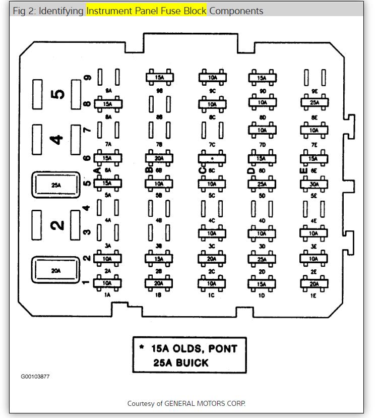 1998 oldsmobile 88 blower motor relay location