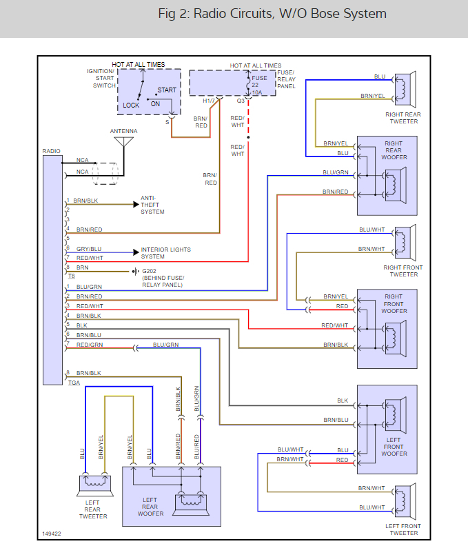 Diagram  Volkswagen Jetta Radio Wiring Color Code Full