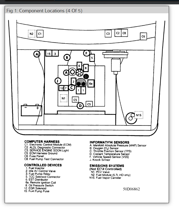1991 chevy g20 fuse box chevy g20 fuse box diagram fuse panel: where can i find the diagram of the fuse panel ... #5