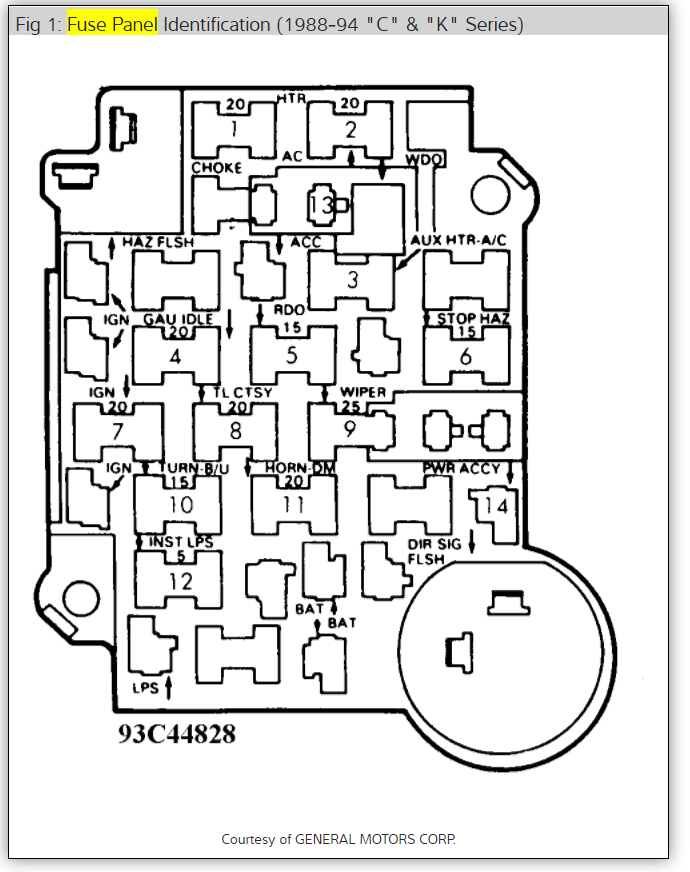 [SCHEMATICS_44OR]  Fuse Panel: Where Can I Find the Diagram of the Fuse Panel for a ... | Chevy Van G30 Fuse Box |  | 2CarPros