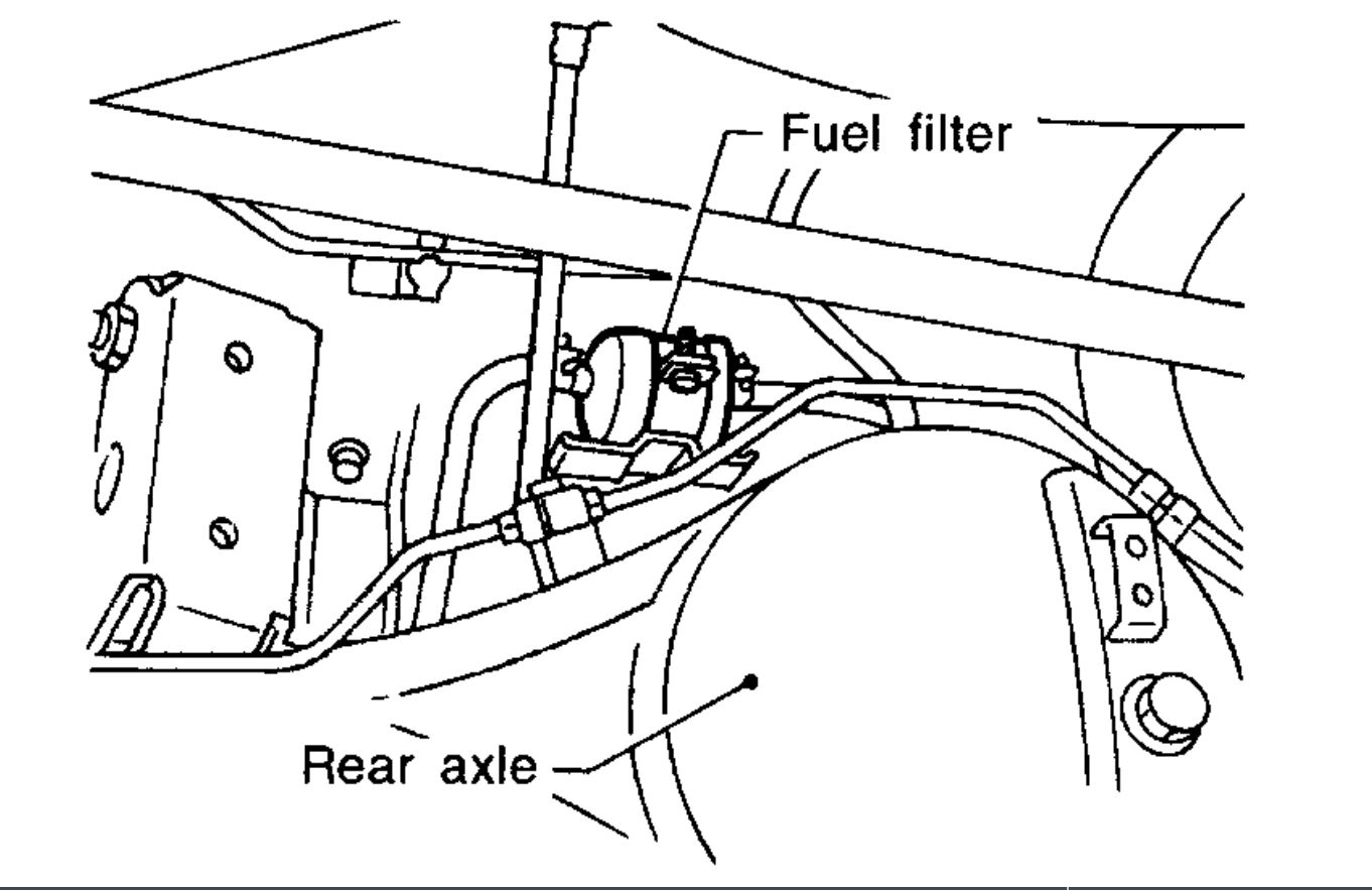Nissan Pathfinder Fuel Filter Location Auto Zone Filters Replacement Where Is The 1362x883