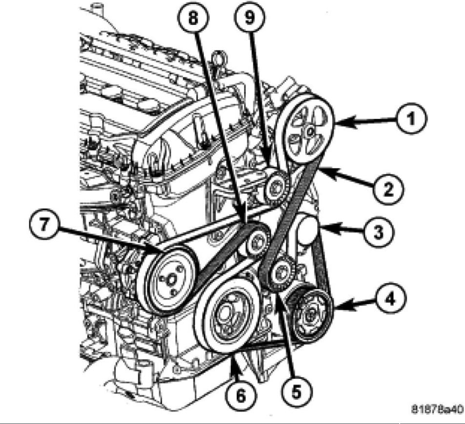serpentine belt diagram  i had to replace the alternator