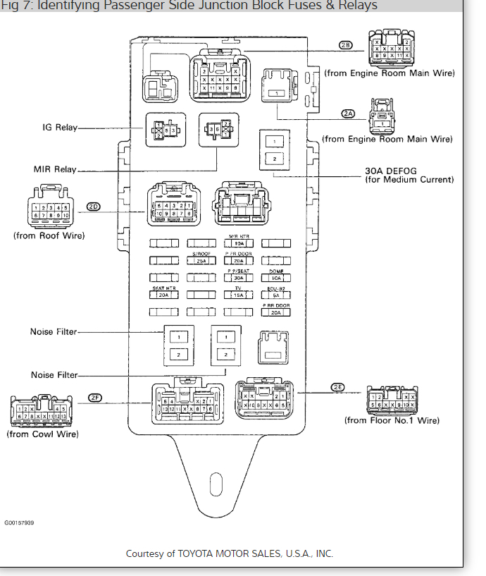 Locate a Fuse Box Diagram: I Need a Copy of the Passenger Side ... | 99 Lexus Gs300 Fuse Box Diagram |  | 2CarPros