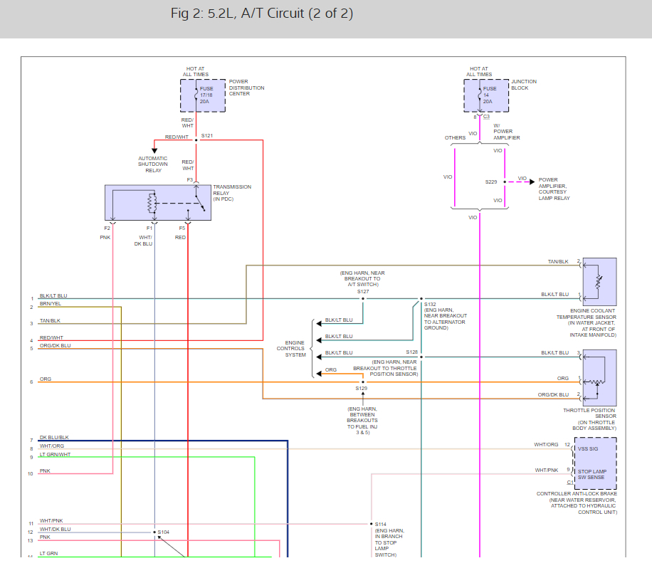 99 Dodge Ram 1500 Transmission Wiring Diagram