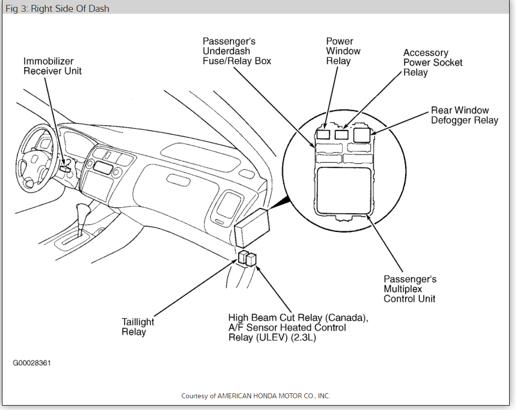 Windshield Wipers Not Working Hi I Didn39t Drive My Car 1997 Honda Accord Fuse Diagram Thumb