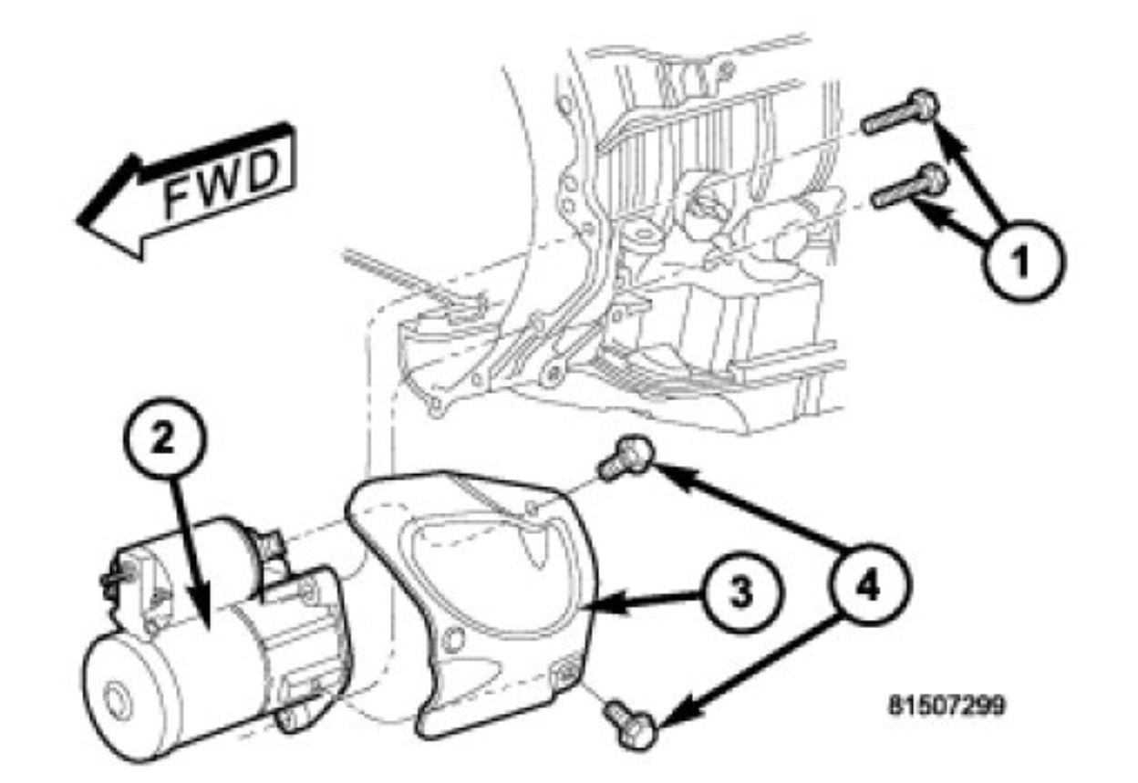 jeep commander starter wiring harness wiring diagram read Jeep Commander Transmission