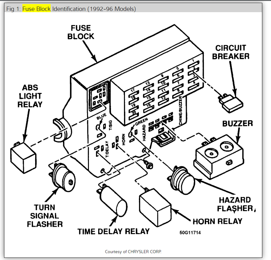 93 Dodge Dakota Fuse Box Diagram