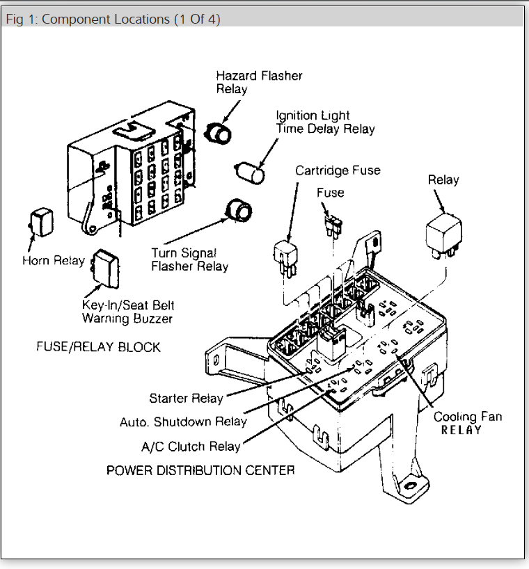 Fuse Box Locations?: I Need to See the Fuse Panel Diagrams ... Ignition Fuse Box Diagram on